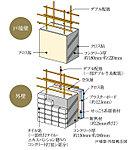 戸境壁は約180mm・約220mm、外壁は約150mm・約180mmのコンクリート厚を確保。※一部の雑壁を除く。