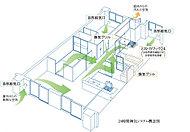 各居室に設けられた自然給気口から外部の新鮮な空気を採り入れ、汚れた空気を排出する24時間換気システムを採用。