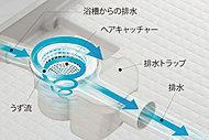 お湯を抜くたびに、うずの力で髪の毛などのゴミがまとまり、ポイと捨てるだけ。お掃除が簡単な排水口です。