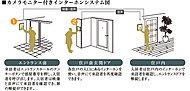 来訪者の顔と声を確認できる「カラーモニター付インターホン」。不審者や煩わしい勧誘などを、建物内に入れることなくシャットアウトできます。