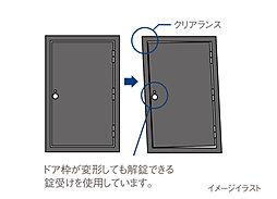 耐震枠付き玄関ドア