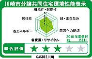 CASBEE川崎の評価は6つの項目ごとに総合評価が5つの星の数で表されます。