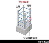 帯筋には溶接閉鎖型鉄筋を採用。帯筋とは柱の主筋に直交するように配筋する鉄筋です。(一部除く)