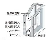 断熱効果を高め結露を抑える、耐熱強化型を採用。(一部除く)