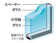 開口部には断熱性に優れた複層ガラスを採用。2枚のガラスの間に設けた中空層が室内外の温度を伝えにくくし、優れた冷暖房効果を発揮します。