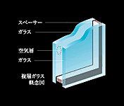 開口部には断熱性に優れた複層ガラスを採用。2枚のガラスの間に設けた空気層が室内外の温度を伝えにくくし、優れた省エネ効果を発揮します。