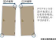 万一、地震の揺れでドア枠が変形しても、ドアが開くよう設計した対震ドア枠。