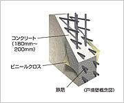 住戸間の戸境壁は200㎜(1F~3F)・180㎜(4F~10F)とし、住戸間のプライバシーに配慮しています。