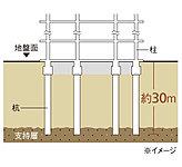 基礎は杭基礎方式を採用しています。