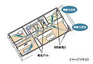 ミストサウナ付温水式浴室暖房乾燥機(小風量24時間換気機能付)なら、各居室外壁面の自然給気口を利用して、サニタリー空間を中心に集中換気を行い、シンプルなシステム換気を実現しました。