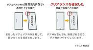 地震によるドア枠の歪みに対応する対震ドア枠は、避難経路が遮断され、逃げ遅れが生じる危険性を抑制します。