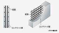外壁部をはじめ、住戸間を隔てる戸境壁にもダブル配筋を採用。優れた耐久力を誇り、乾燥収縮のひび割れも抑止します。