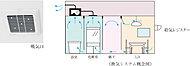 浴室暖房乾燥機の操作パネルに「24時間換気」スイッチがあります。スイッチを入れると、換気扇または吸気口からすこしずつ汚れた空気を外部へ排出