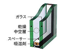 ペアガラス・防音サッシュ(T2等級)