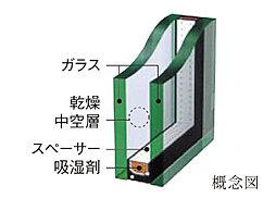 ペアガラス・防音サッシュ(T1等級)