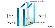 外部に面する開口部には、単板ガラスに比べ断熱性に優れた複層ガラスを採用。冬場の結露の発生を抑止でき、暖房効率を高めるので、省エネにも役立ちます。(一部除く)