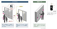 キーをカバンやポケットから取り出すことなく、ハンズフリー(受信感知範囲はリーダーより最大2m)でオートロックドアの解錠等を可能にします。