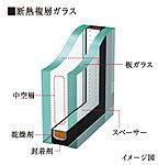2枚のガラスの間に空気層を設けることで断熱効果を高め、冷暖房効果を高めています。快適な居住性を確保しながら、省エネにも貢献します。