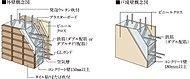 コンクリートの厚さは外壁150mm以上、戸境壁180mm以上を確保しました。耐久性と共に生活音等の遮音性にも配慮しています。