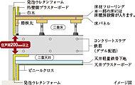 コンクリートスラブと床面の間に空気層を設けた二重床構造を採用。保温性やクッションの効果による床衝撃音の吸収に優れています。また、天井には二重天井を採用し将来のメンテナンスやリフォームをしやすくしました