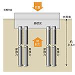 マンション本体は直径1.8m~2.0mの場所打鋼管コンクリート拡底杭31本を地表面から約31.6mまで貫入。