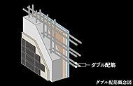 主要な壁は、鉄筋を二重に組み上げるダブル配筋としました。シングル配筋と比べ、高い強度と耐久性をもたらします。