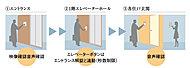 外部の人間が侵入しやすい共用スペースや密室となるエレベーター内には24時間稼働の防犯カメラを設置。