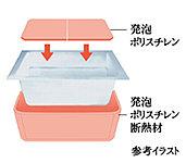 フタと浴槽の断熱材に発泡ポリスチレンを使用。※保温浴槽の場合は循環式浄化温水器(24時間バスには対応できません)。2016年2月現在