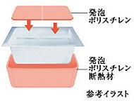 断熱材で包み込んだ浴槽と専用保温組みフタで快適温度を長時間キープ。追い炊き回数を減らせる省エネ・省コスト仕様。