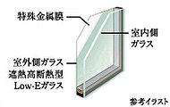 ガラスの間の中空層にLow-E金属膜を施した複層ガラスを採用。遮断性に優れ、紫外線も一部カット。