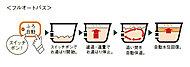 自動湯張り・保温機能付きのフルオートバスを採用。スイッチひとつでお湯張り完了です。 操作は台所からワンタッチ。