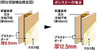 居室と水廻りの間仕切壁下地に厚さ12.5mmのプラスターボードを採用し高い遮音性を確保。各部屋の独立性を高めています