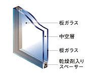 密封された中空層によって、断熱性能は1枚ガラスの約2倍。開口部から逃げる熱エネルギーをおさえて暖房負荷を軽減します。