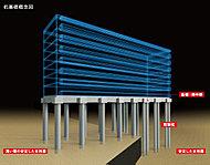 建築予定地の地盤に適した構造設計を行うため、事前に地盤調査を実施します。