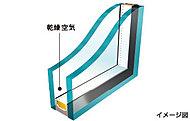 ペアガラスによって熱の侵入や放出を抑え冷暖房効率を高めると同時に、ガラス面の結露も抑えます。