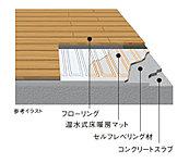 床面からのふく射熱で、足元から暖める温水式床暖房を、リビング・ダイニングに設置。火を使わないためクリーンで安全。