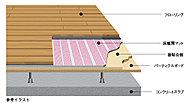 足元から暖める電気式床暖房をリビング・ダイニングに設置。クリーンで安全、乾燥しすぎず肌にもやさしいなど、多くの長所があります。