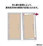 ドアと枠の間に設けた隙間により大地震による変形時の開扉性を高めました。