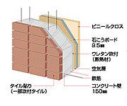 マンションにおいて、基本性能が重視されています。高気密・高断熱を配慮した断熱材は厚さ25mmの発泡ウレタンを採用。