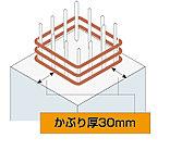 鉄筋を雨から守るコンクリートの厚み「かぶり厚」は、法律で外壁20mmの厚さが義務づけられています。