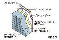 約150mm以上の厚さのコンクリートに、約20mm発泡ウレタンフォーム、プラスターボードを施しており、断熱性・遮音性を高める構造としました。