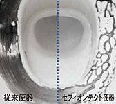 TOTO独自の技術で、陶器表面の凹凸をナノレベルまでツルツルに。洗剤の使用頻度や使用量を少なくでき経済的でお掃除カンタン。オート洗浄。脱臭機能付き。