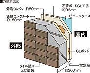 外壁は、コンクリート壁に断熱材とプラスターボードを施した多重構造の外壁とし、北海道の厳しく長い冬にも耐えうる断熱性能を発揮し、遮音性にもすぐれています。