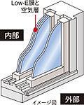 全住戸の内窓に、Low-E複層ガラスを採用。※室内環境の状況によっては、結露の発生する場合があります。