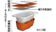 """浴槽を発泡ポリスチレン断熱材でぐるっと断熱。浴槽保温材と保温組フタの""""ダブル保温""""構造で、光熱費もお得な「省エネ」浴槽です。"""