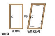 玄関ドアは地震の影響でドア枠が歪んでも開閉できる設計。万一、大きな地震が起きたときに避難通路を確保できます。