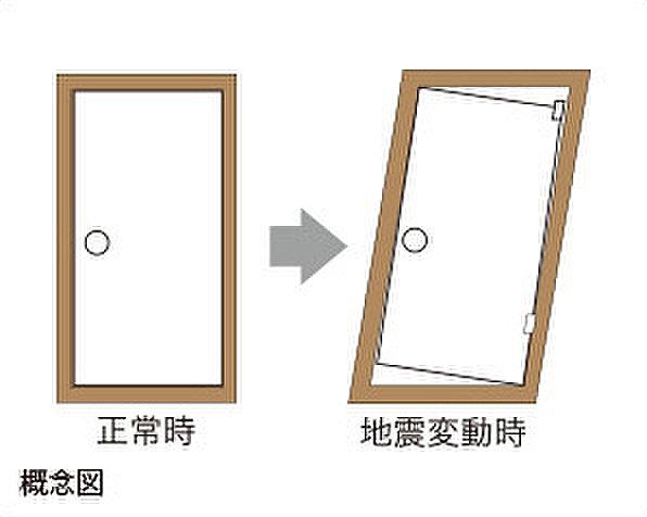 建物変形対応玄関ドア