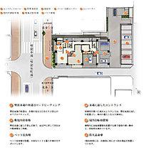 ※掲載の敷地配置図は、計画段階の図面を基に描きおこしたもので、今後変更になる場合があります。