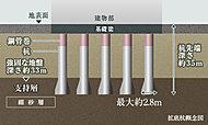 全体で41本の杭を地下約33m以深の強固な支持層まで構築しています。(一部除く)