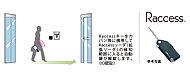 エントランス・サブエントランス・自転車置場ゲートのロックを解除できるハンズフリー対応のRaccessキーを採用。